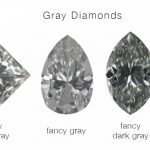 Top 6 Most Popular Diamond Colors